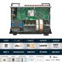 Denon AVR-X1500H AV Receiver